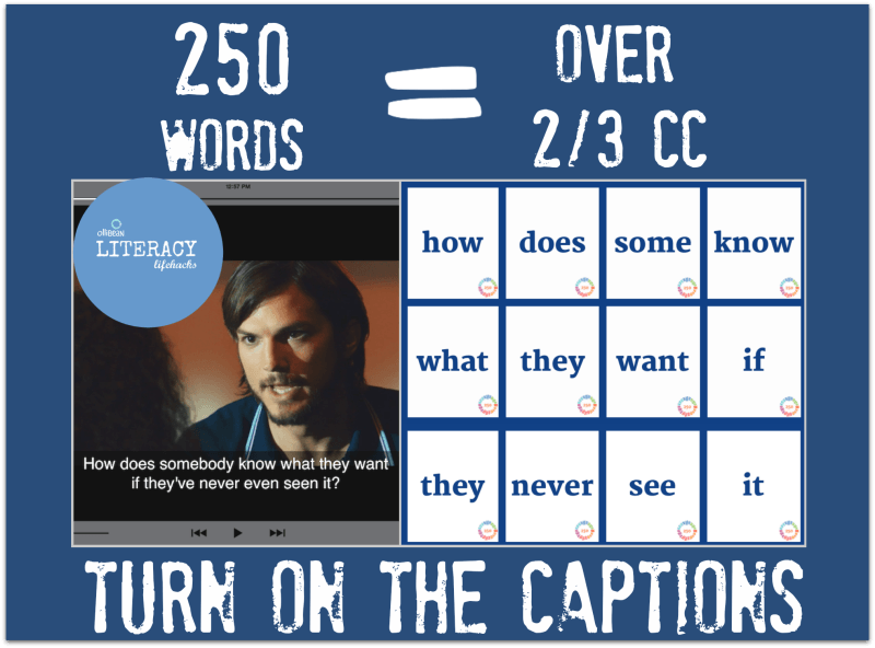 "Blue rectangle ""250 words = over 2/3 CC"" at the top of image. TURN ON THE CAPTIONS is beneath the image. Screenshot of Jobs movie with a blue circle with Ollibean Literacy Lifehacks .Image of close up shot of Ashton Kutcher, a white male with brown hair and brown eyes and beard is speaking. Closed captioning in white ""How does somebody know what they want if they've never even seen it?"" Next to this image are 12 flashcards- how, does, some, know, what, they, want, if, they, never , see, it""."